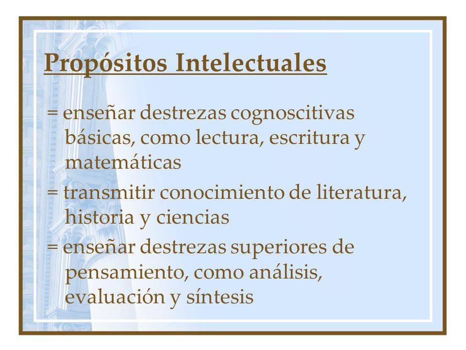 Propósitos Intelectuales