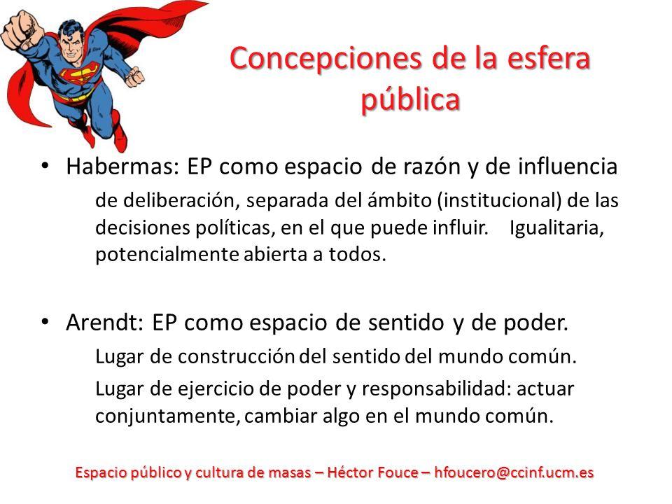 Concepciones de la esfera pública