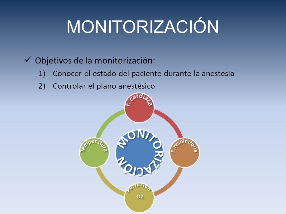 MONITORIZACIÓN MONITORIZACIÓN Objetivos de la monitorización:
