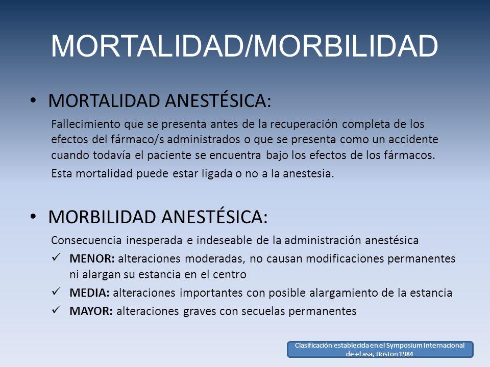 MORTALIDAD/MORBILIDAD