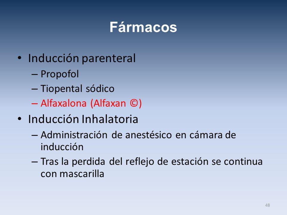 Fármacos Inducción parenteral Inducción Inhalatoria Propofol