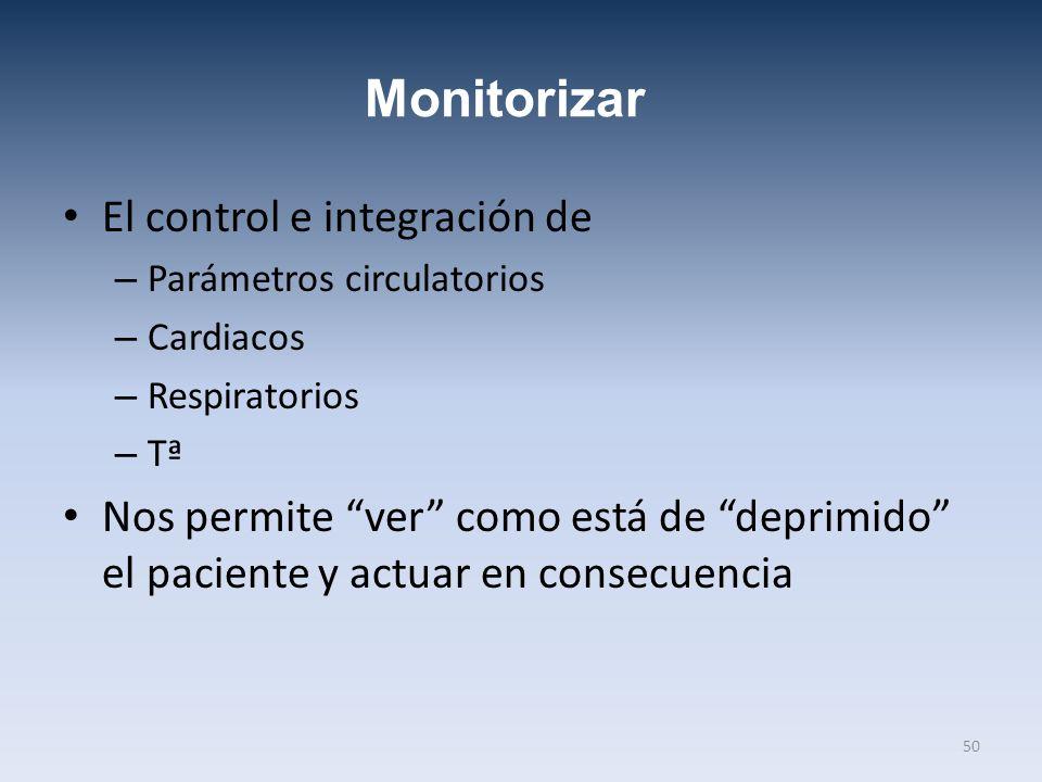 Monitorizar El control e integración de