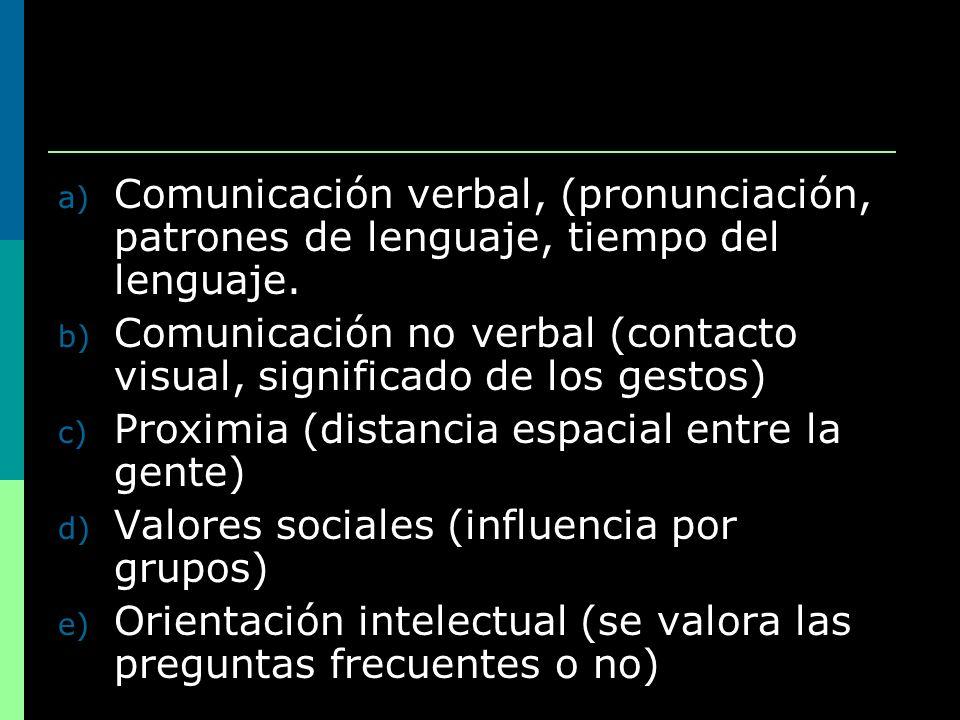 Comunicación verbal, (pronunciación, patrones de lenguaje, tiempo del lenguaje.