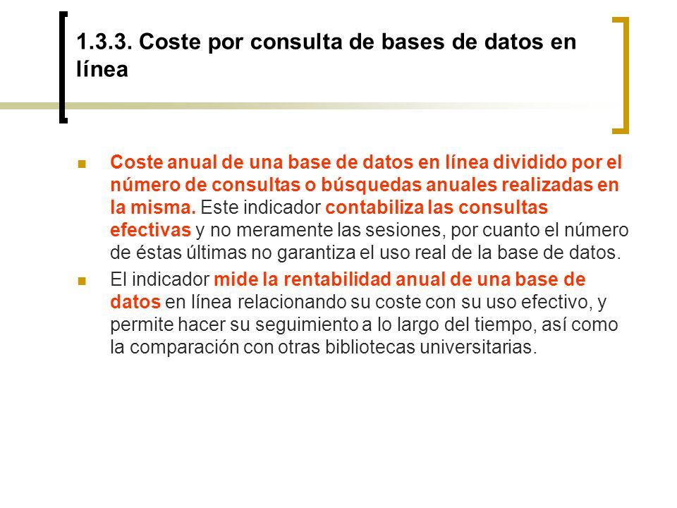 1.3.3. Coste por consulta de bases de datos en línea
