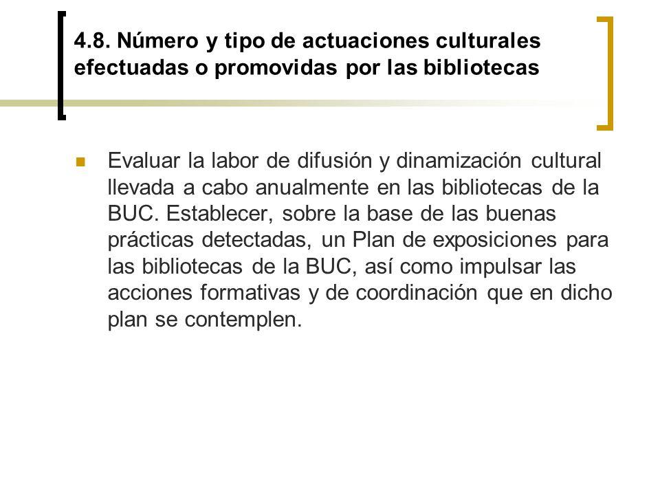 4.8. Número y tipo de actuaciones culturales efectuadas o promovidas por las bibliotecas