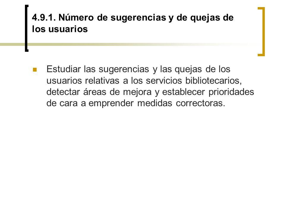 4.9.1. Número de sugerencias y de quejas de los usuarios