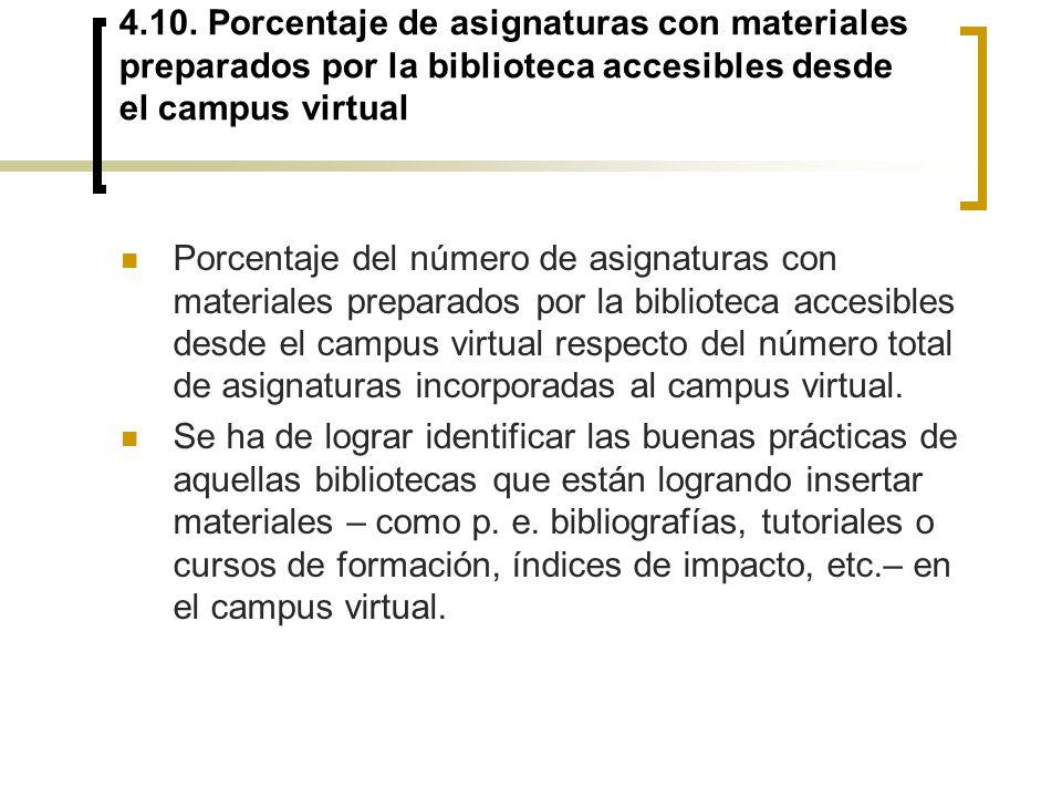 4.10. Porcentaje de asignaturas con materiales preparados por la biblioteca accesibles desde el campus virtual