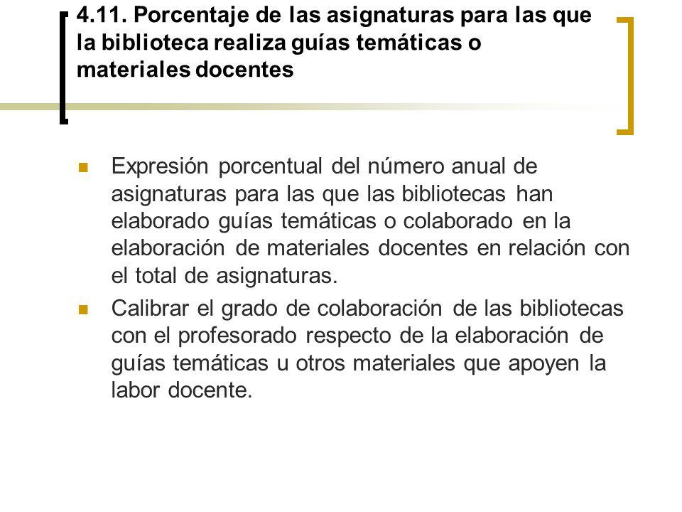 4.11. Porcentaje de las asignaturas para las que la biblioteca realiza guías temáticas o materiales docentes