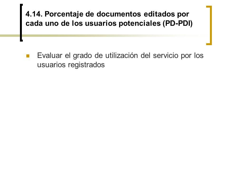 4.14. Porcentaje de documentos editados por cada uno de los usuarios potenciales (PD-PDI)