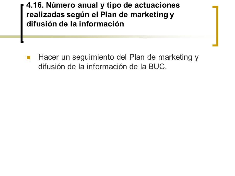 4.16. Número anual y tipo de actuaciones realizadas según el Plan de marketing y difusión de la información