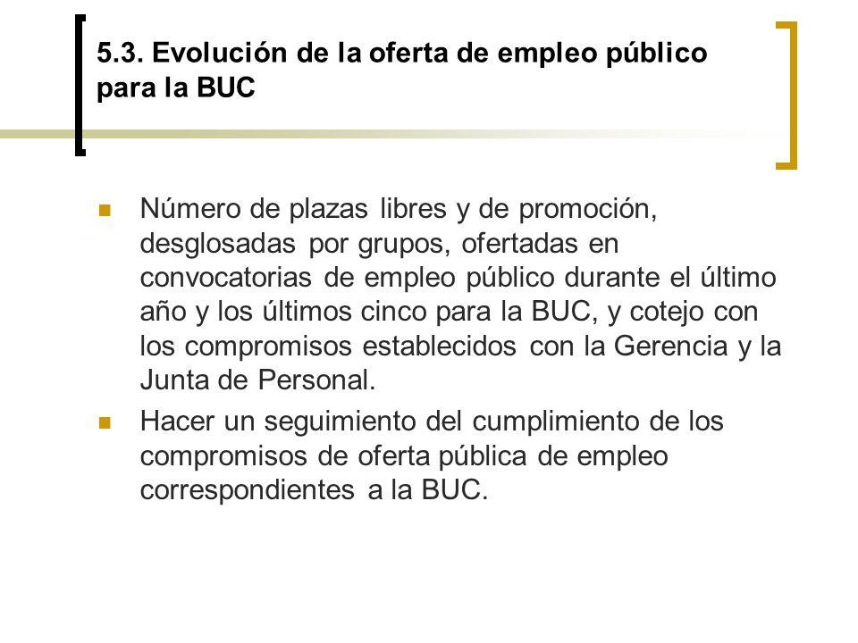 5.3. Evolución de la oferta de empleo público para la BUC