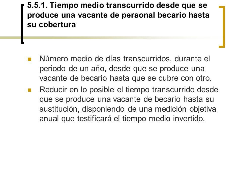 5.5.1. Tiempo medio transcurrido desde que se produce una vacante de personal becario hasta su cobertura