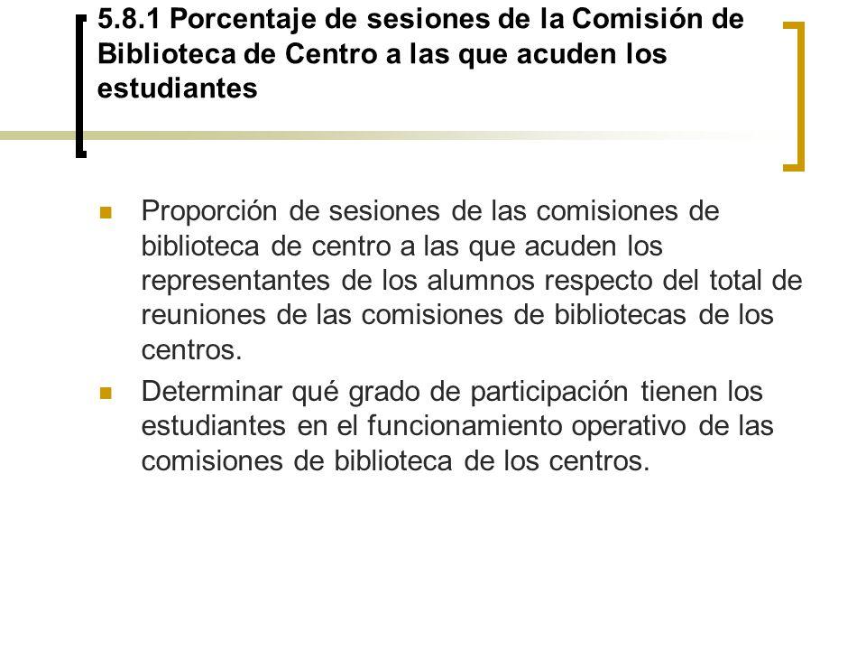 5.8.1 Porcentaje de sesiones de la Comisión de Biblioteca de Centro a las que acuden los estudiantes