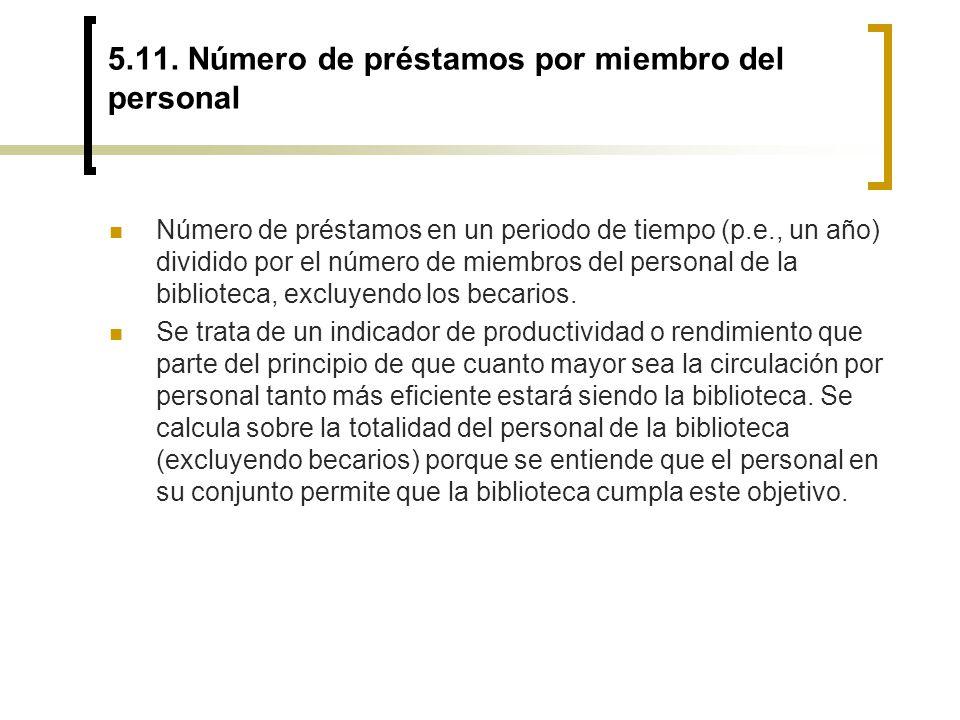 5.11. Número de préstamos por miembro del personal