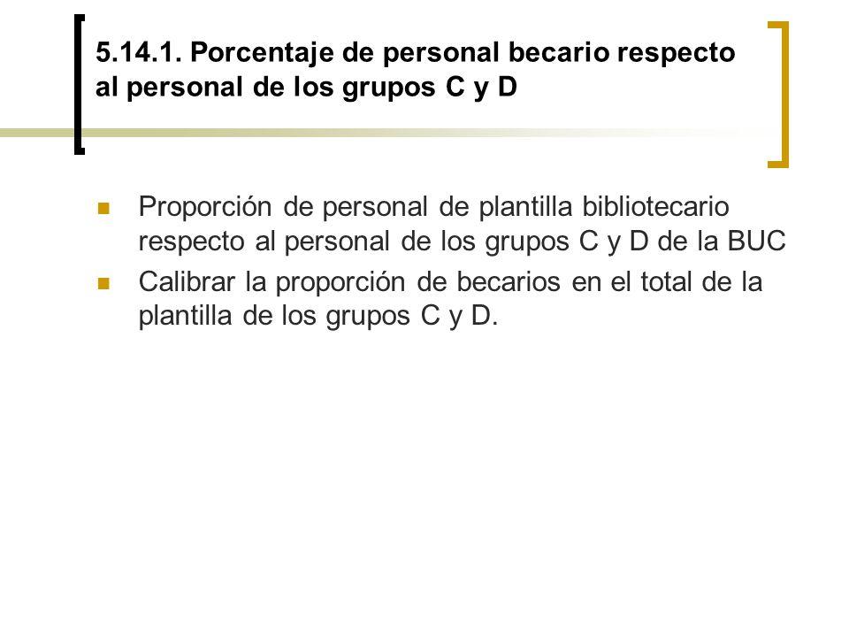 5.14.1. Porcentaje de personal becario respecto al personal de los grupos C y D