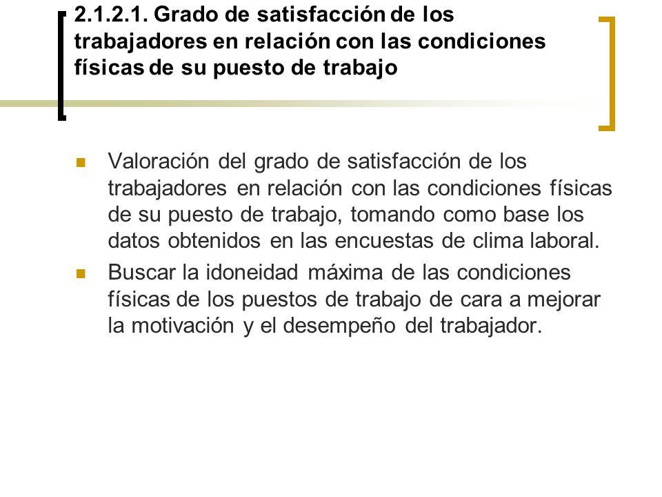 2.1.2.1. Grado de satisfacción de los trabajadores en relación con las condiciones físicas de su puesto de trabajo