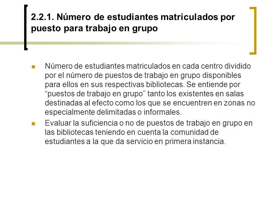 2.2.1. Número de estudiantes matriculados por puesto para trabajo en grupo