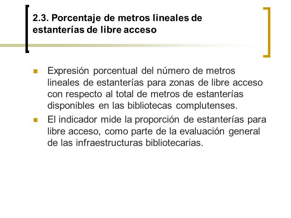 2.3. Porcentaje de metros lineales de estanterías de libre acceso