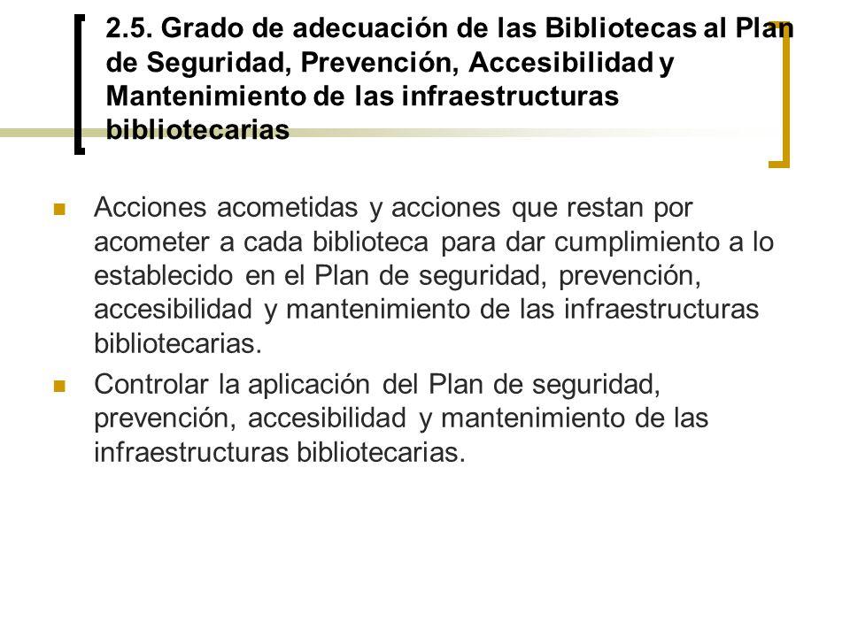 2.5. Grado de adecuación de las Bibliotecas al Plan de Seguridad, Prevención, Accesibilidad y Mantenimiento de las infraestructuras bibliotecarias
