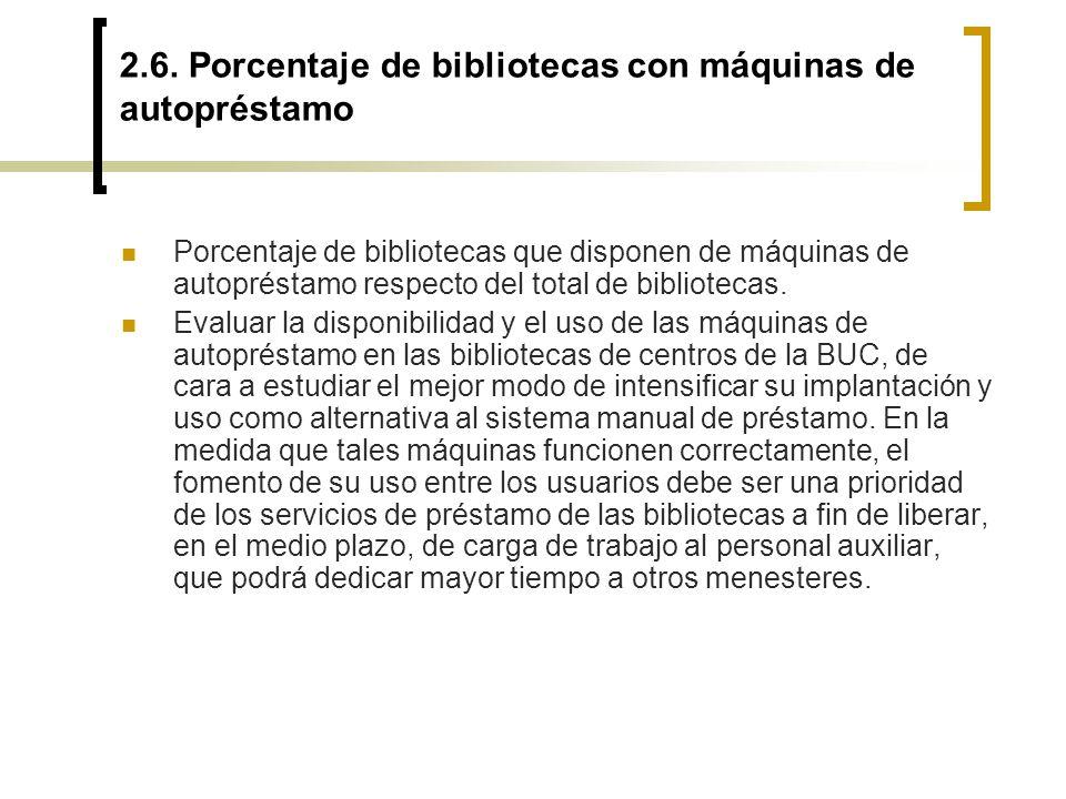 2.6. Porcentaje de bibliotecas con máquinas de autopréstamo