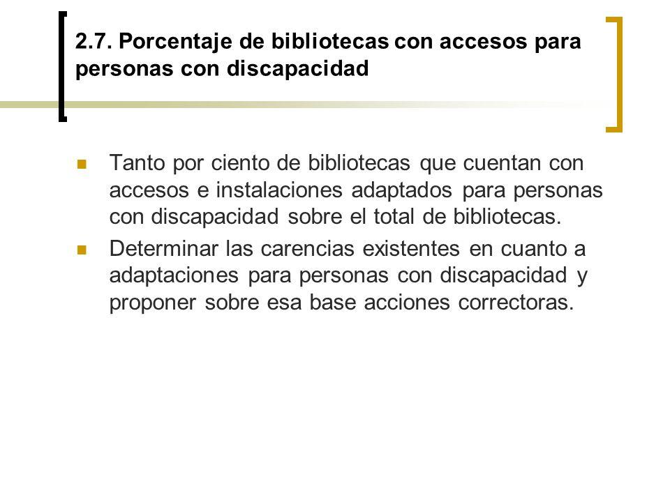 2.7. Porcentaje de bibliotecas con accesos para personas con discapacidad