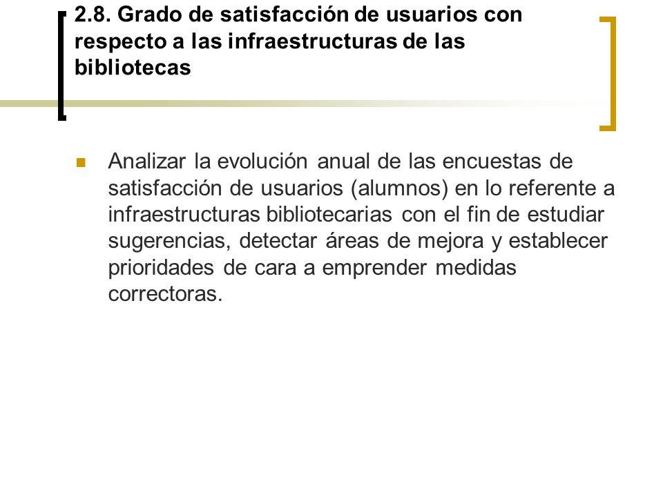 2.8. Grado de satisfacción de usuarios con respecto a las infraestructuras de las bibliotecas