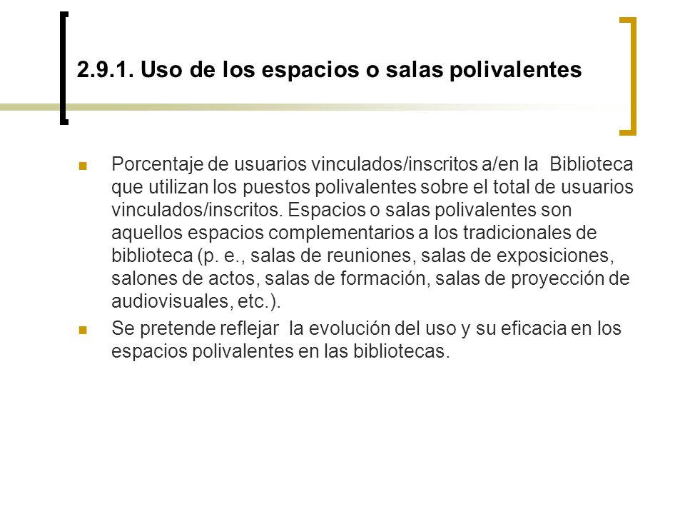 2.9.1. Uso de los espacios o salas polivalentes