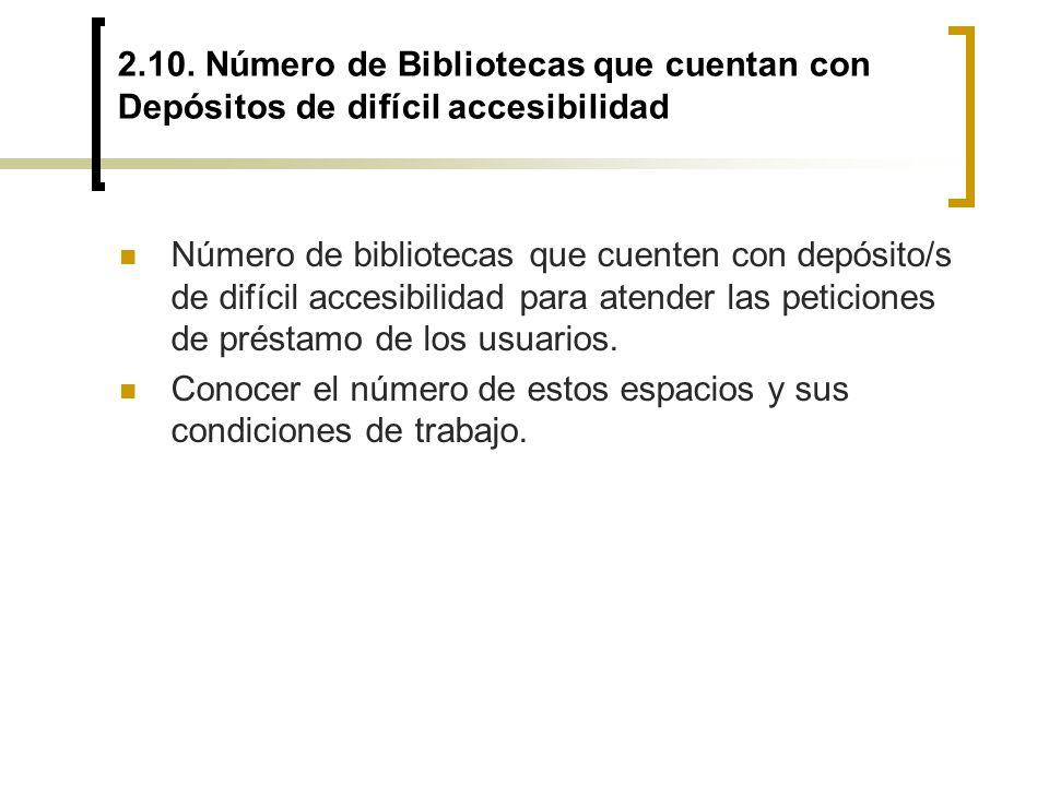 2.10. Número de Bibliotecas que cuentan con Depósitos de difícil accesibilidad