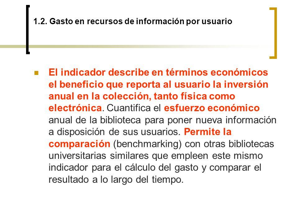 1.2. Gasto en recursos de información por usuario