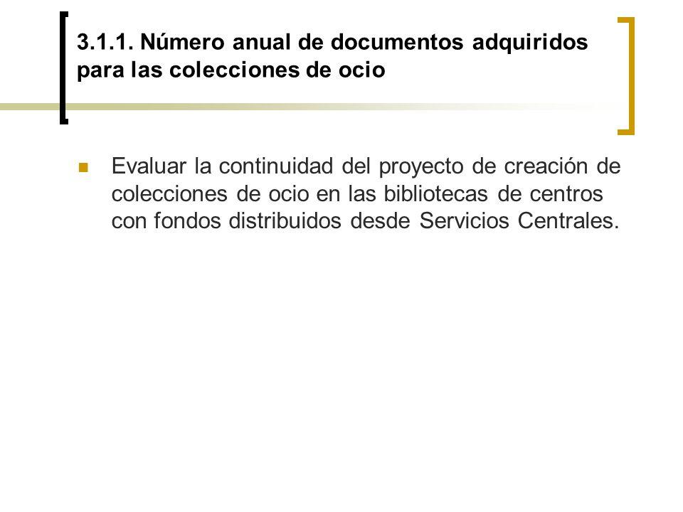 3.1.1. Número anual de documentos adquiridos para las colecciones de ocio