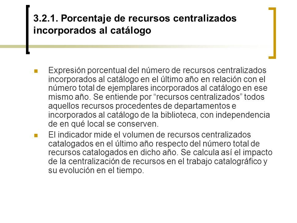 3.2.1. Porcentaje de recursos centralizados incorporados al catálogo