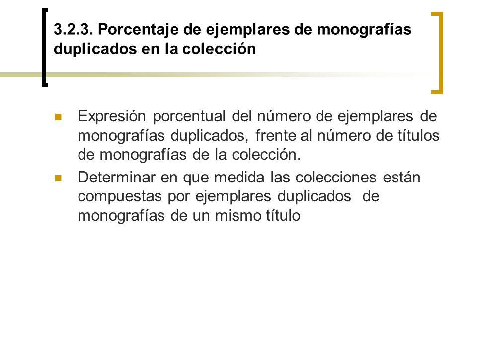 3.2.3. Porcentaje de ejemplares de monografías duplicados en la colección