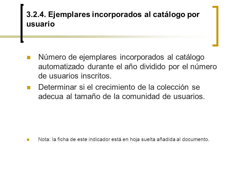 3.2.4. Ejemplares incorporados al catálogo por usuario