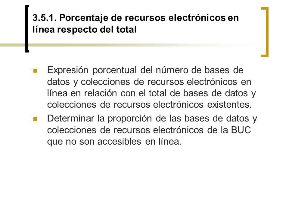 3.5.1. Porcentaje de recursos electrónicos en línea respecto del total