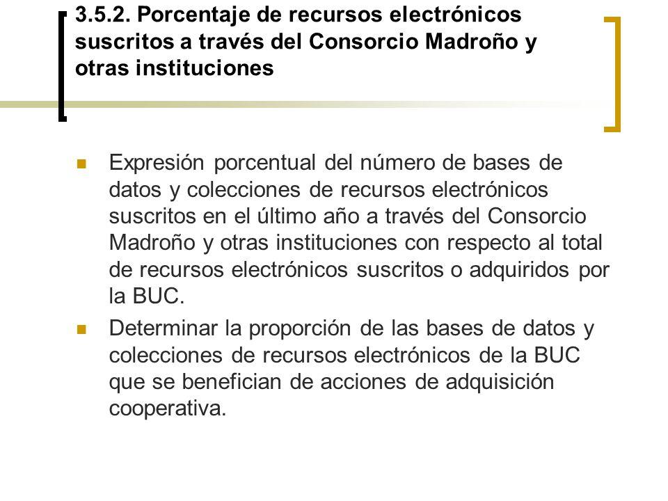 3.5.2. Porcentaje de recursos electrónicos suscritos a través del Consorcio Madroño y otras instituciones