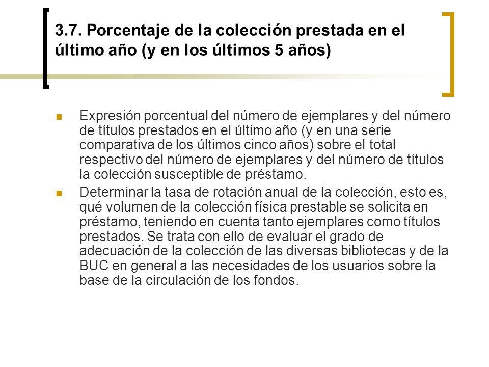 3.7. Porcentaje de la colección prestada en el último año (y en los últimos 5 años)