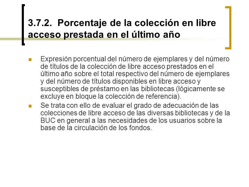 3.7.2. Porcentaje de la colección en libre acceso prestada en el último año