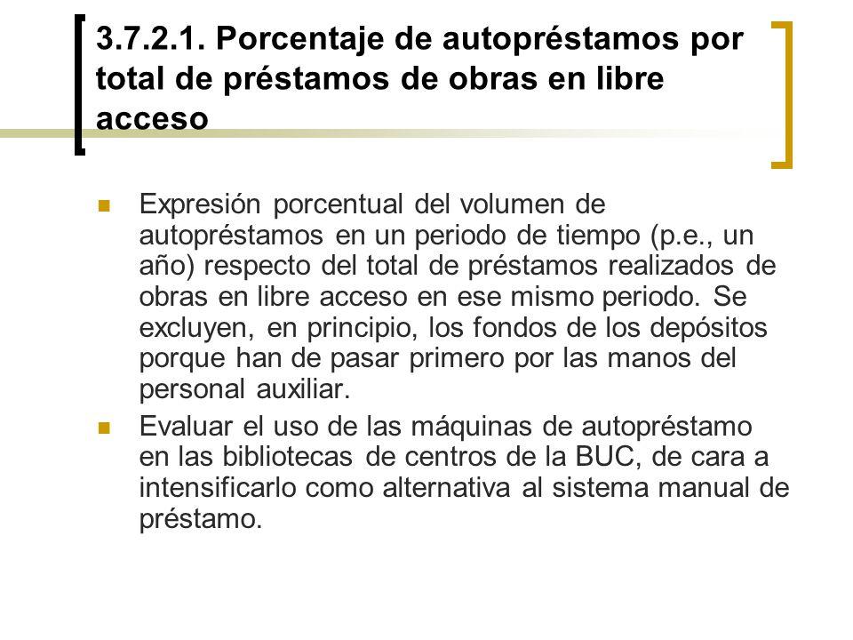3.7.2.1. Porcentaje de autopréstamos por total de préstamos de obras en libre acceso