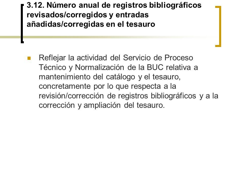 3.12. Número anual de registros bibliográficos revisados/corregidos y entradas añadidas/corregidas en el tesauro