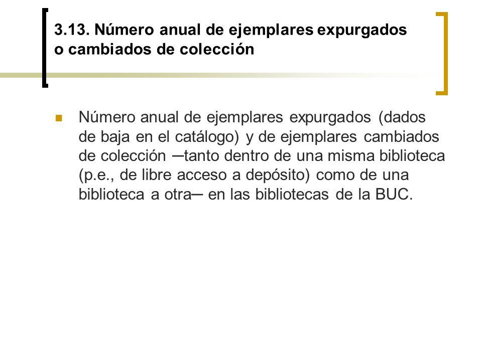 3.13. Número anual de ejemplares expurgados o cambiados de colección