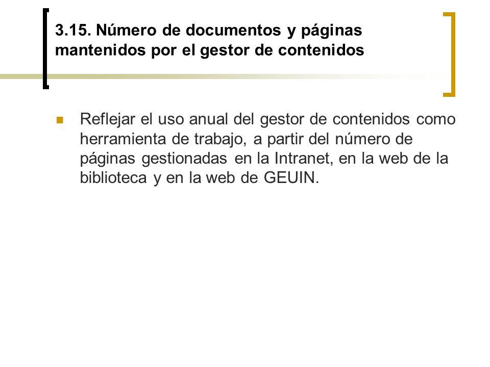3.15. Número de documentos y páginas mantenidos por el gestor de contenidos
