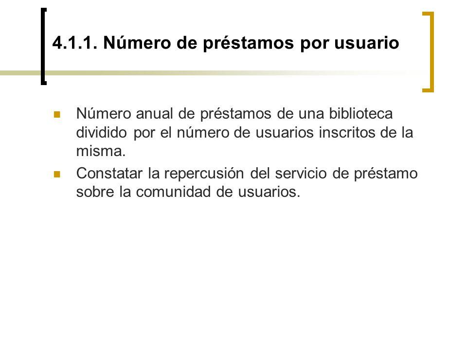 4.1.1. Número de préstamos por usuario