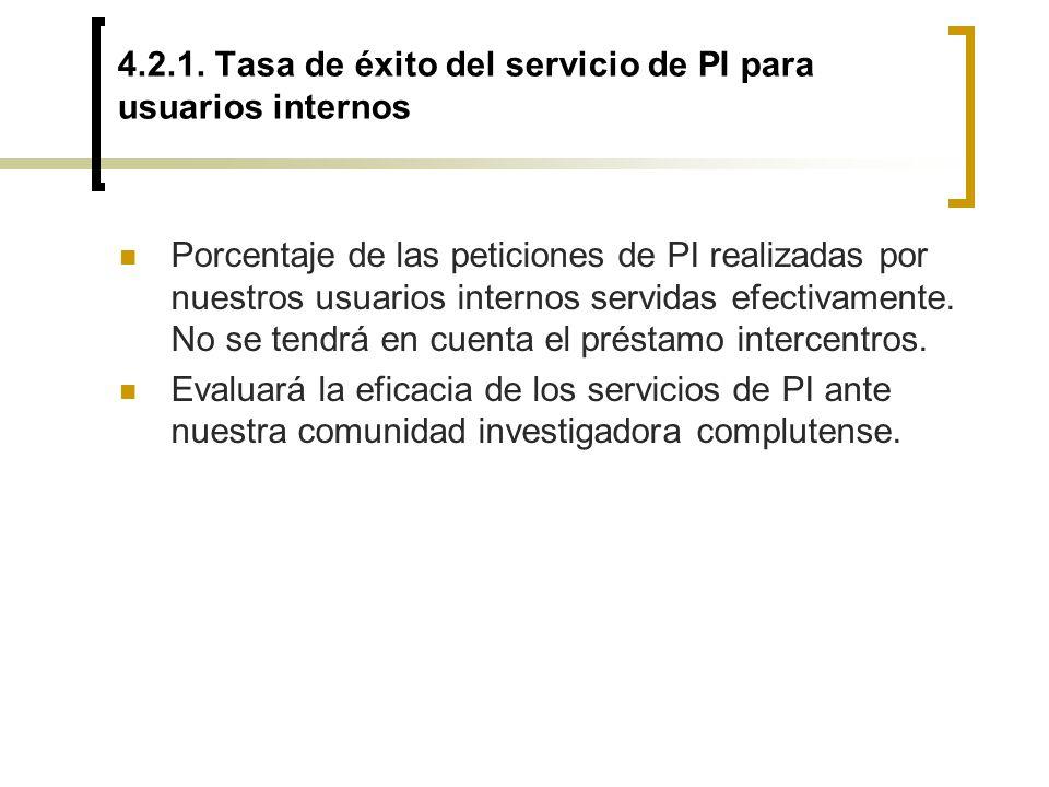 4.2.1. Tasa de éxito del servicio de PI para usuarios internos