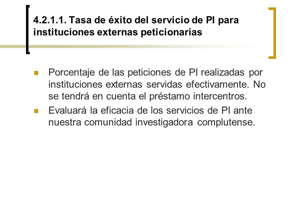 4.2.1.1. Tasa de éxito del servicio de PI para instituciones externas peticionarias