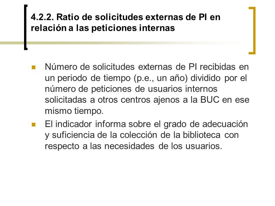 4.2.2. Ratio de solicitudes externas de PI en relación a las peticiones internas