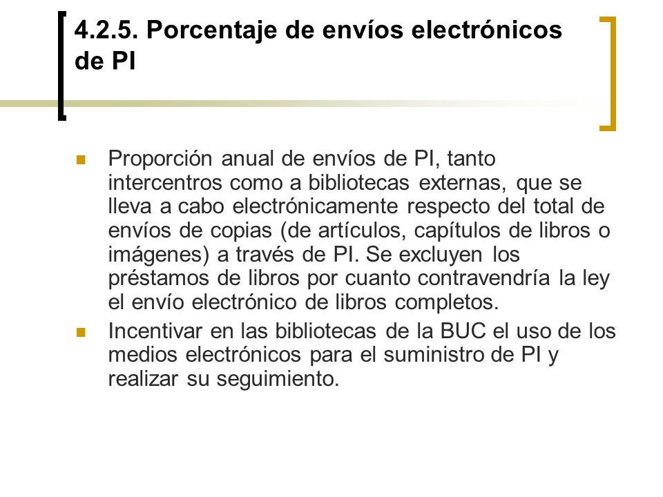 4.2.5. Porcentaje de envíos electrónicos de PI