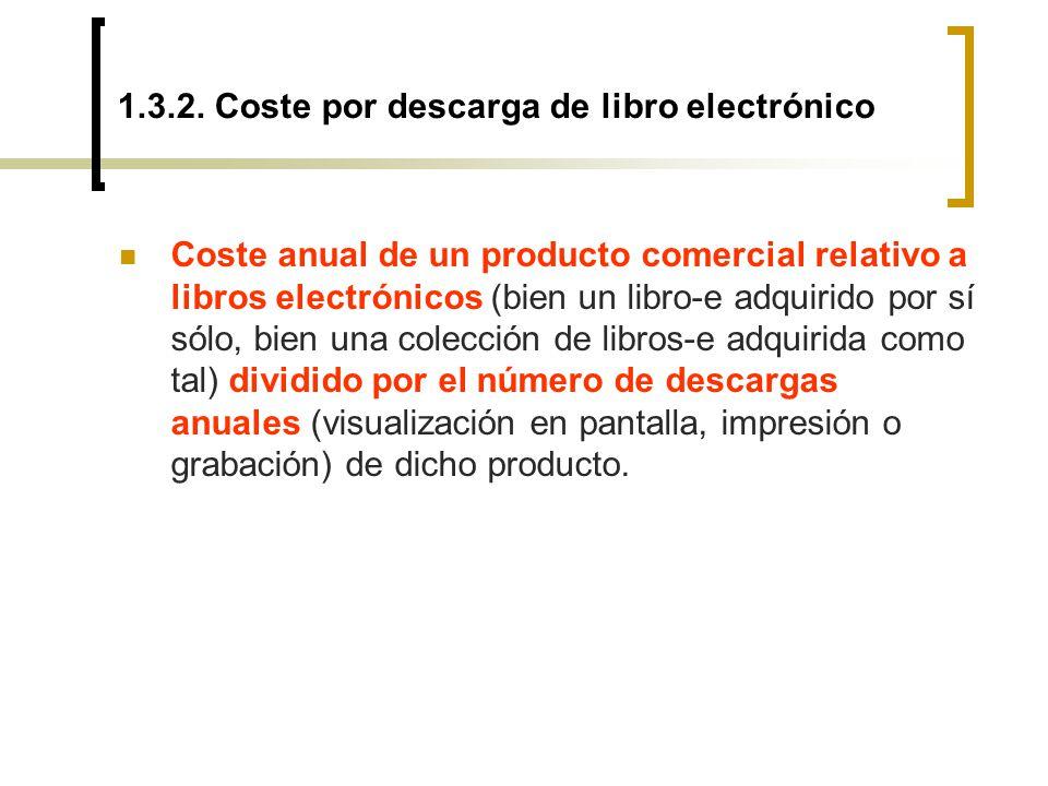 1.3.2. Coste por descarga de libro electrónico