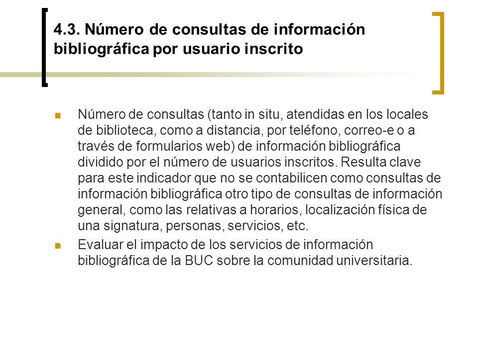 4.3. Número de consultas de información bibliográfica por usuario inscrito