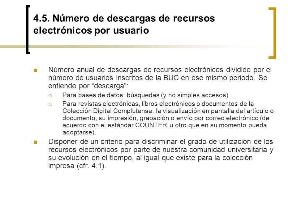 4.5. Número de descargas de recursos electrónicos por usuario
