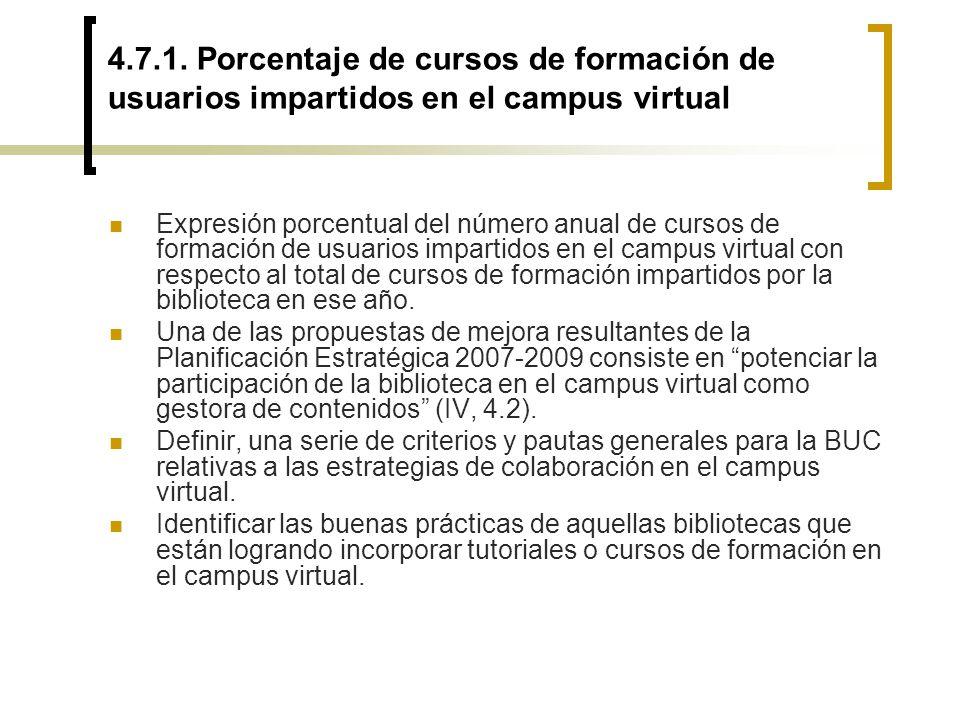 4.7.1. Porcentaje de cursos de formación de usuarios impartidos en el campus virtual